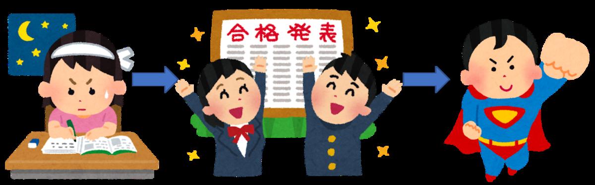 f:id:yurute:20200105005031p:plain