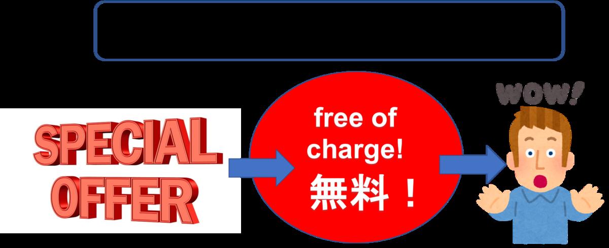 f:id:yurute:20200107004716p:plain