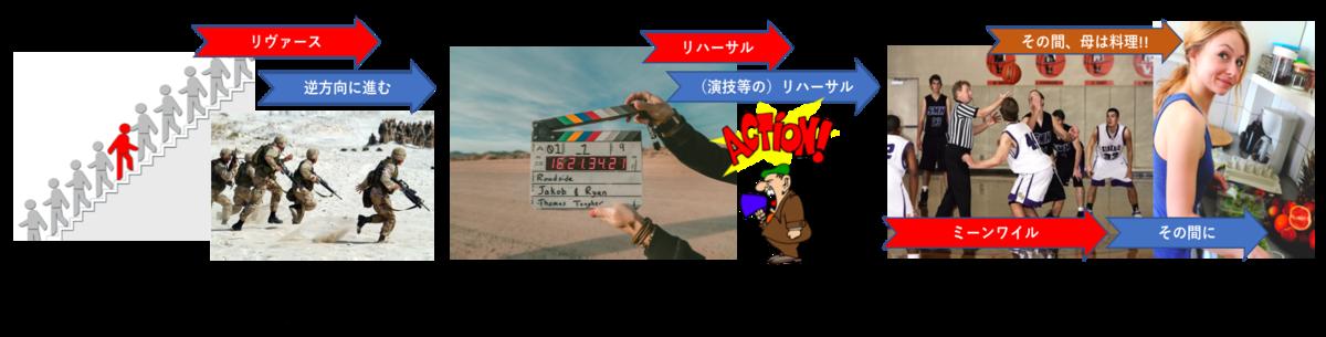 f:id:yurute:20200118032632p:plain