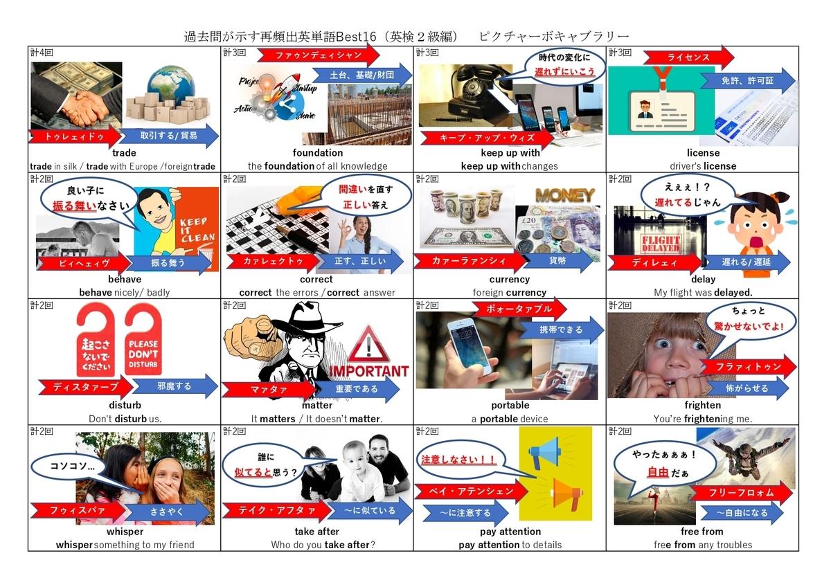 f:id:yurute:20200120120443j:plain