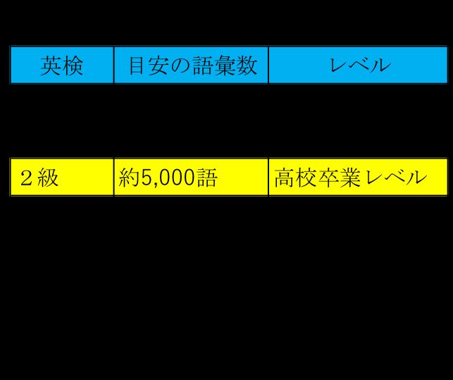 f:id:yurute:20200121065126p:plain