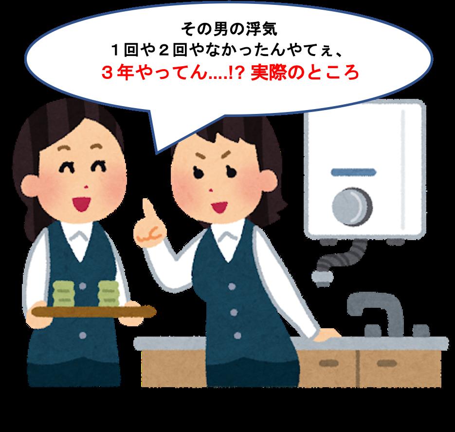 f:id:yurute:20200126155041p:plain