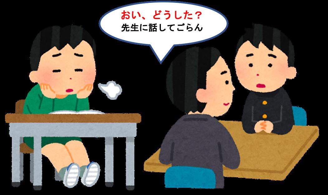 f:id:yurute:20200126165014p:plain
