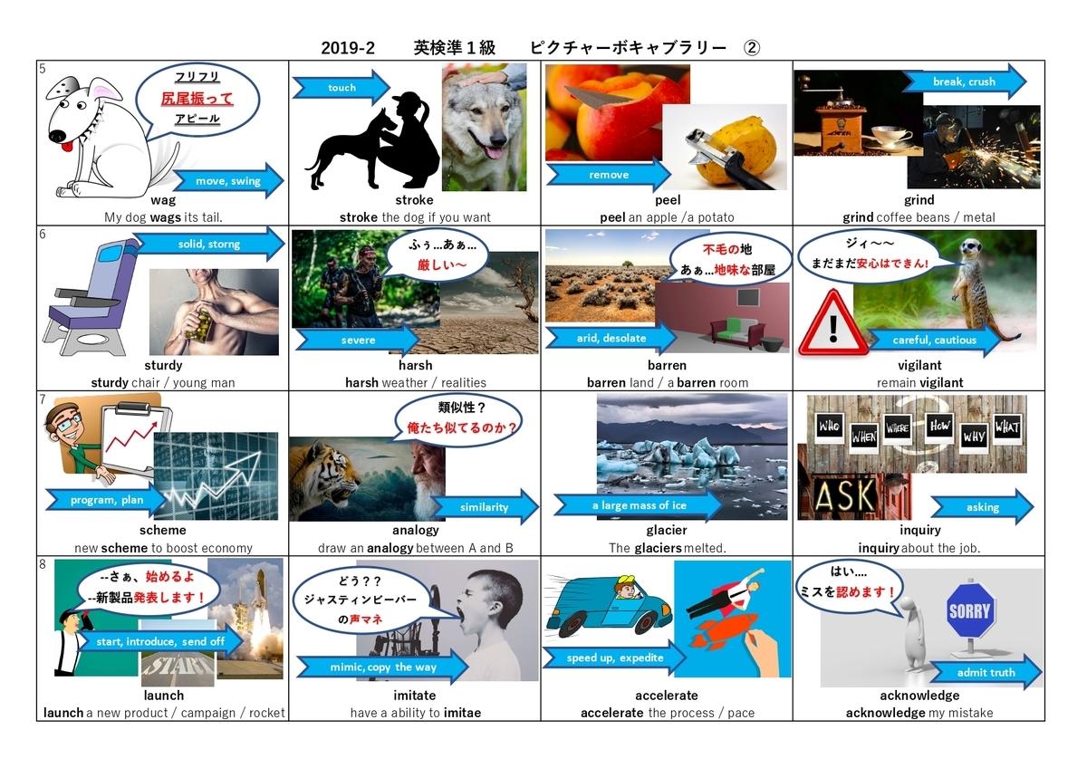 f:id:yurute:20200128123412j:plain