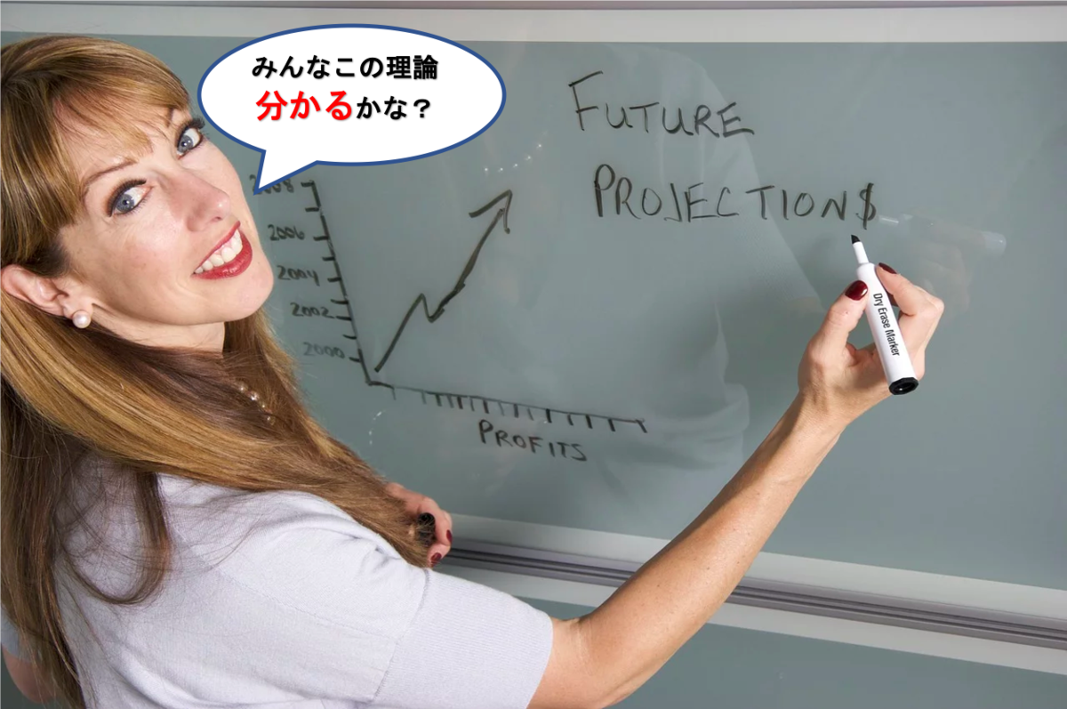 f:id:yurute:20200131031755p:plain
