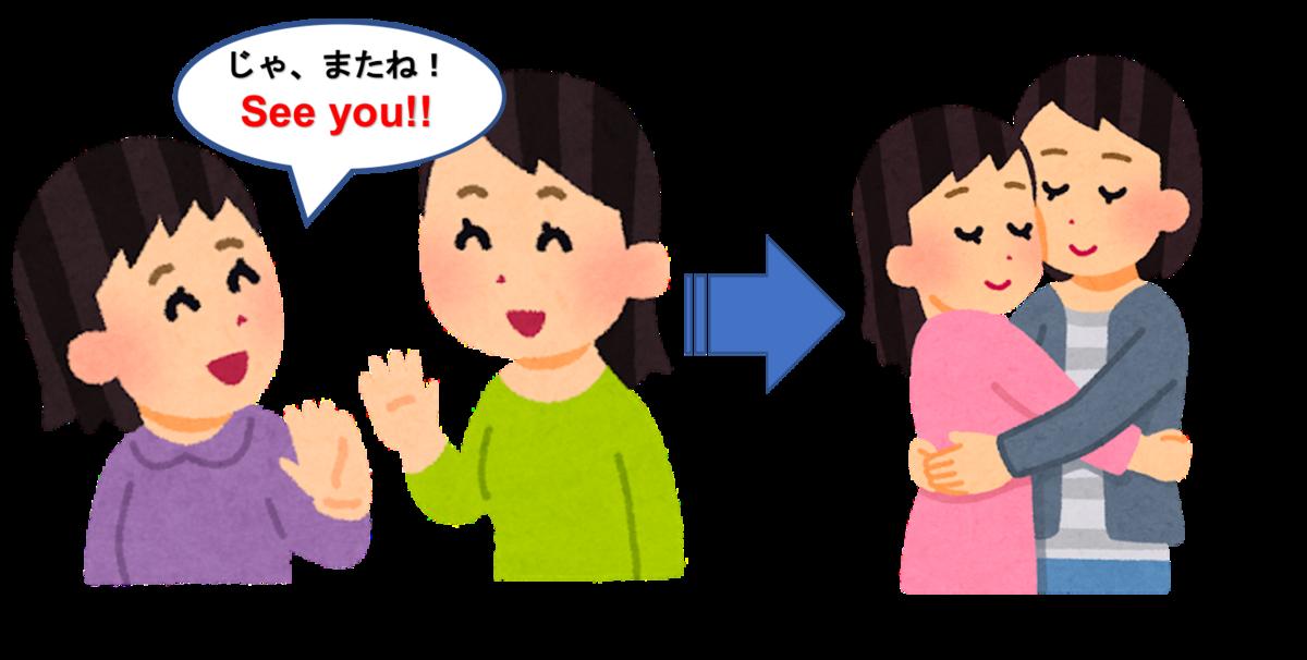 f:id:yurute:20200131032757p:plain
