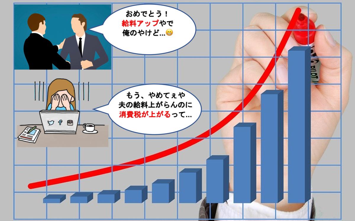 f:id:yurute:20200205201147p:plain