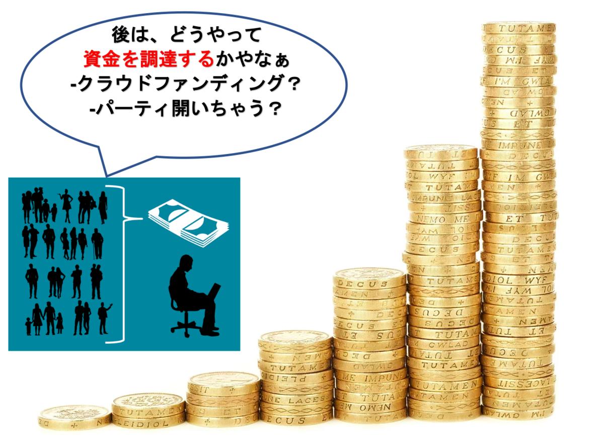 f:id:yurute:20200206000023p:plain