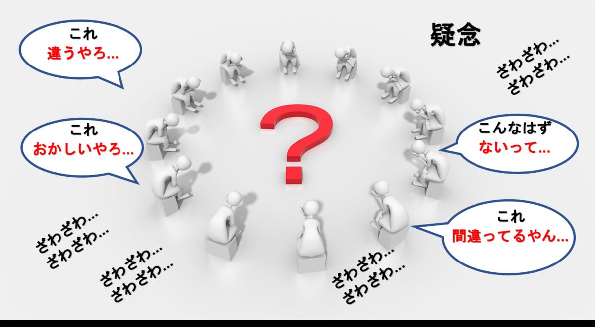 f:id:yurute:20200206014826p:plain