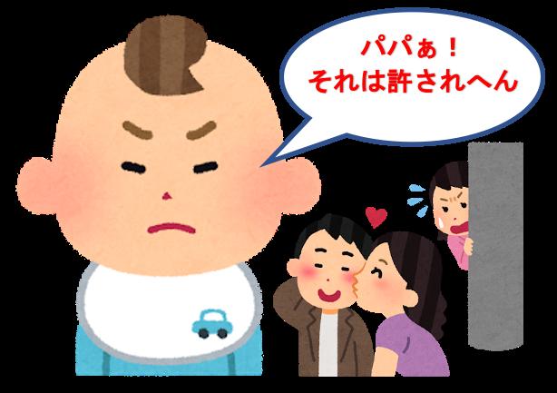 f:id:yurute:20200209131853p:plain