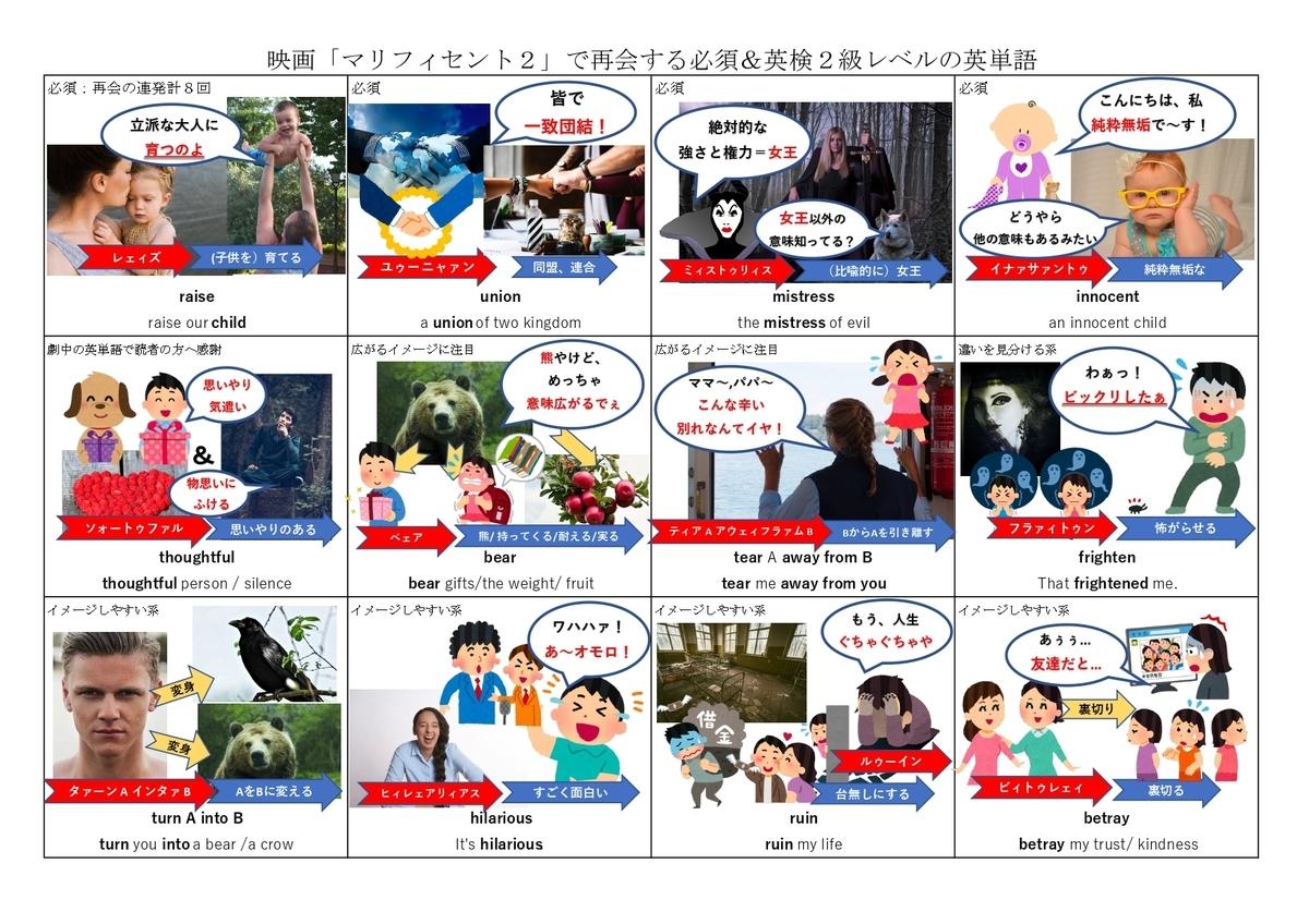f:id:yurute:20200217134019j:plain