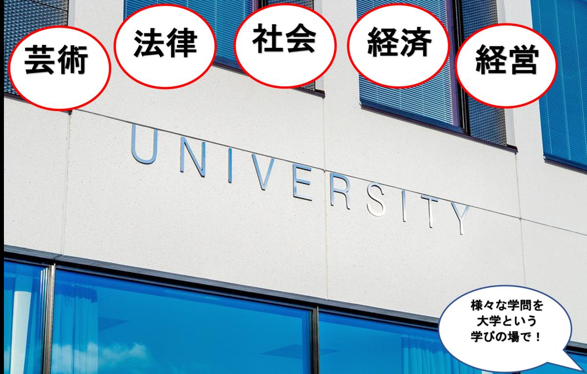 f:id:yurute:20200218125318p:plain