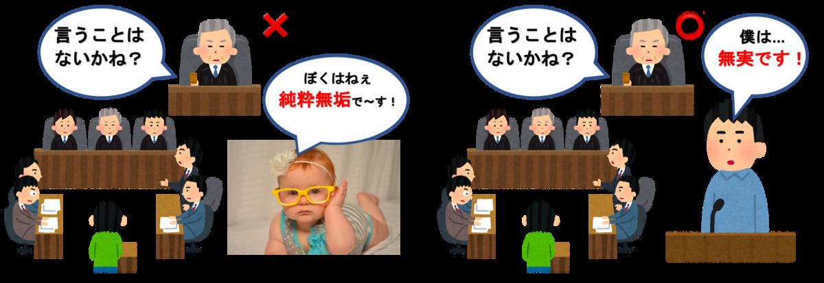 f:id:yurute:20200218160529p:plain