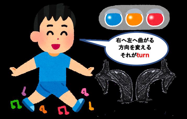 f:id:yurute:20200219172449p:plain