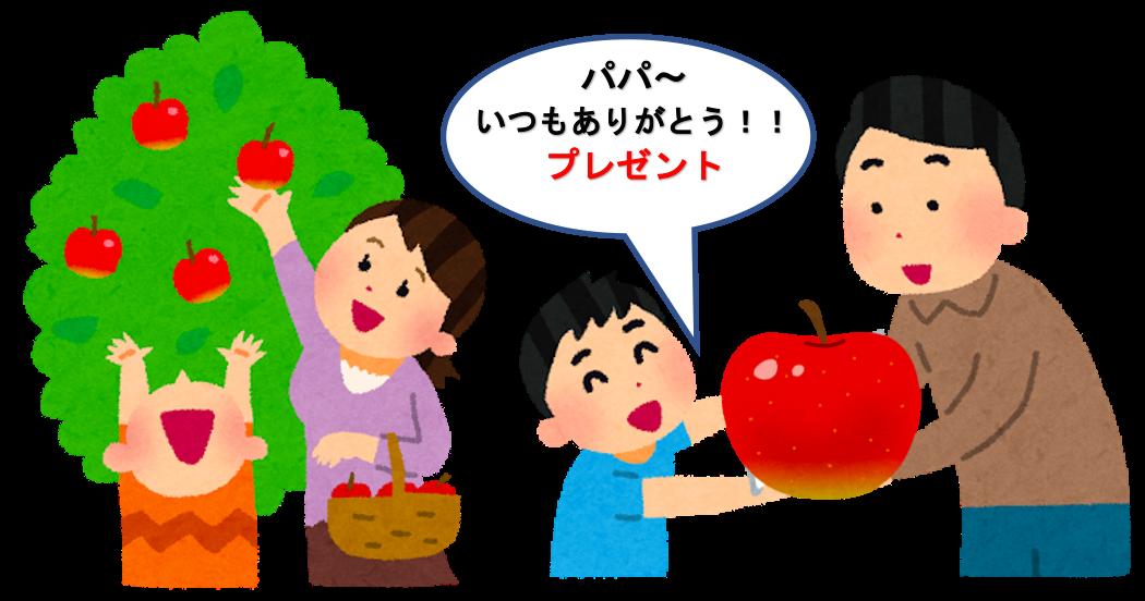 f:id:yurute:20200221150647p:plain