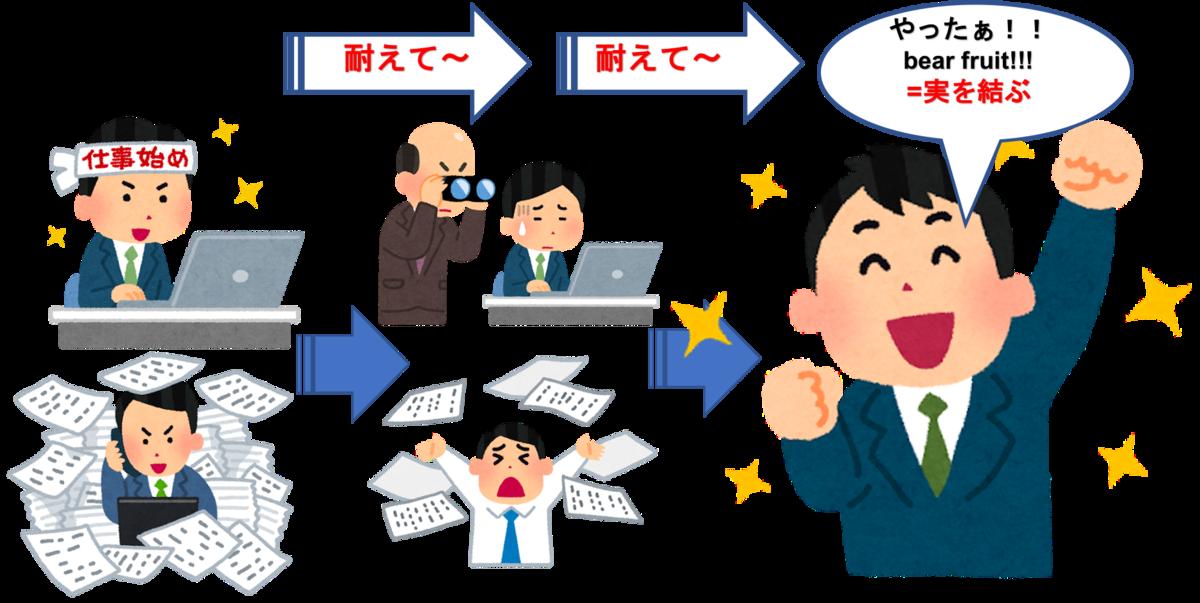 f:id:yurute:20200221160258p:plain