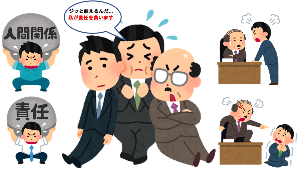 f:id:yurute:20200222011534p:plain