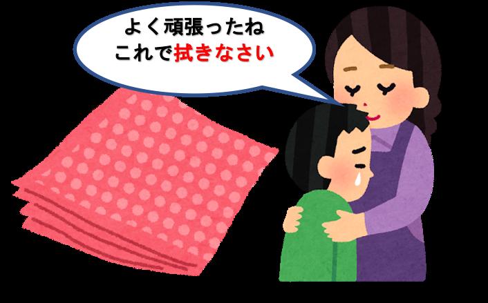 f:id:yurute:20200224171503p:plain