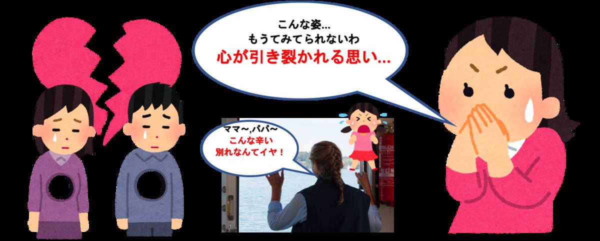 f:id:yurute:20200225141020p:plain