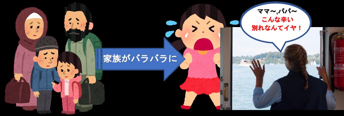 f:id:yurute:20200225150309p:plain