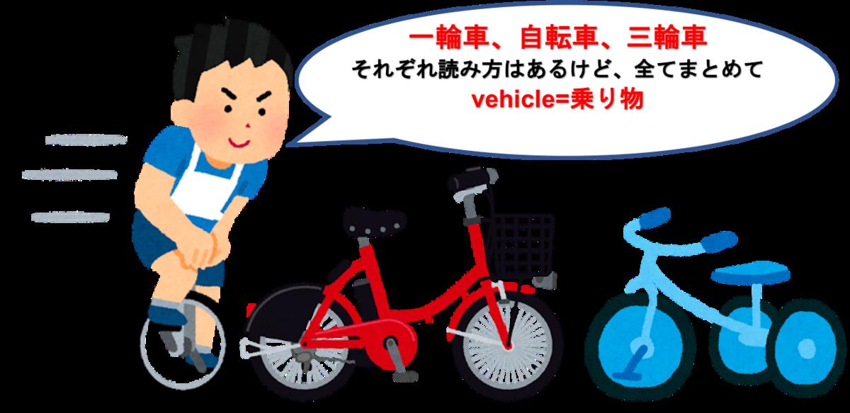 f:id:yurute:20200228172429p:plain