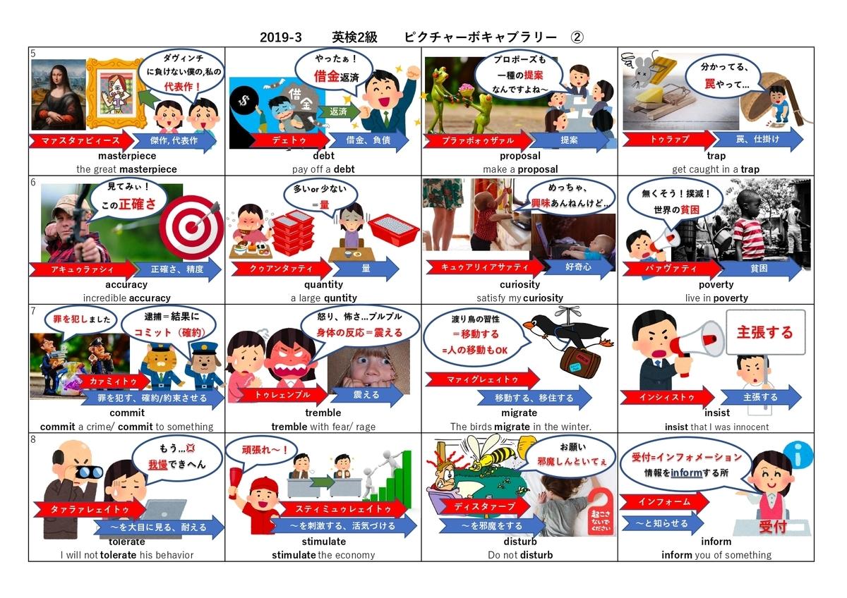 f:id:yurute:20200304133512j:plain