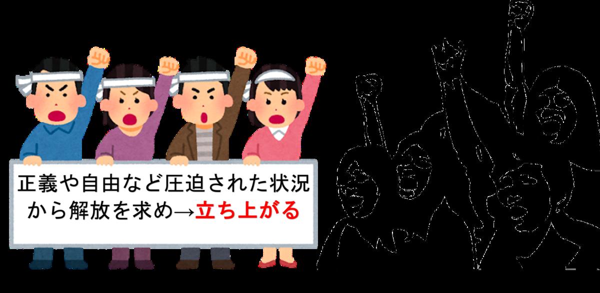 f:id:yurute:20200312040930p:plain