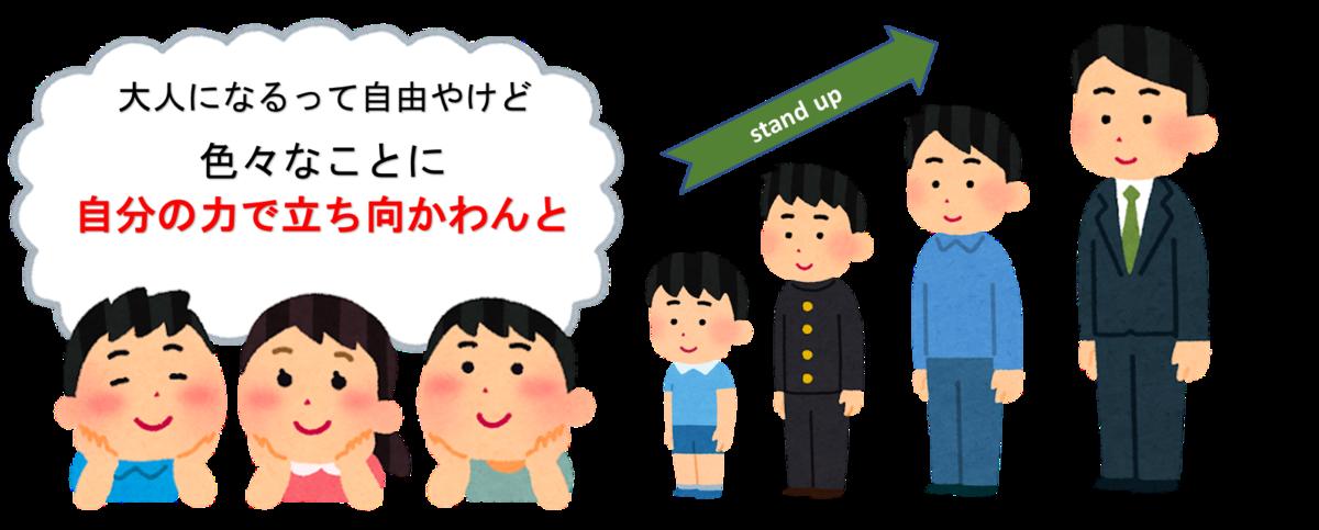 f:id:yurute:20200312120849p:plain