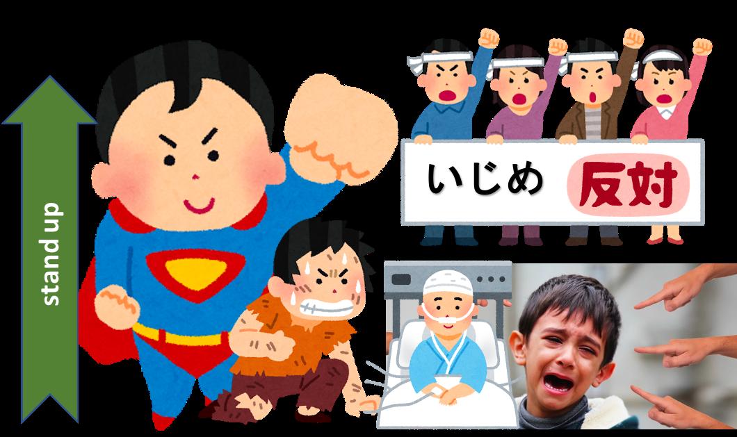 f:id:yurute:20200312122527p:plain