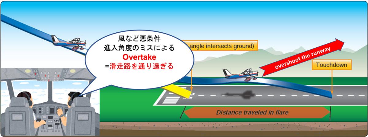 f:id:yurute:20200321233041p:plain