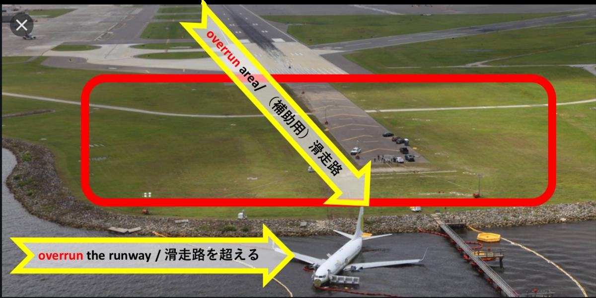f:id:yurute:20200323005932p:plain