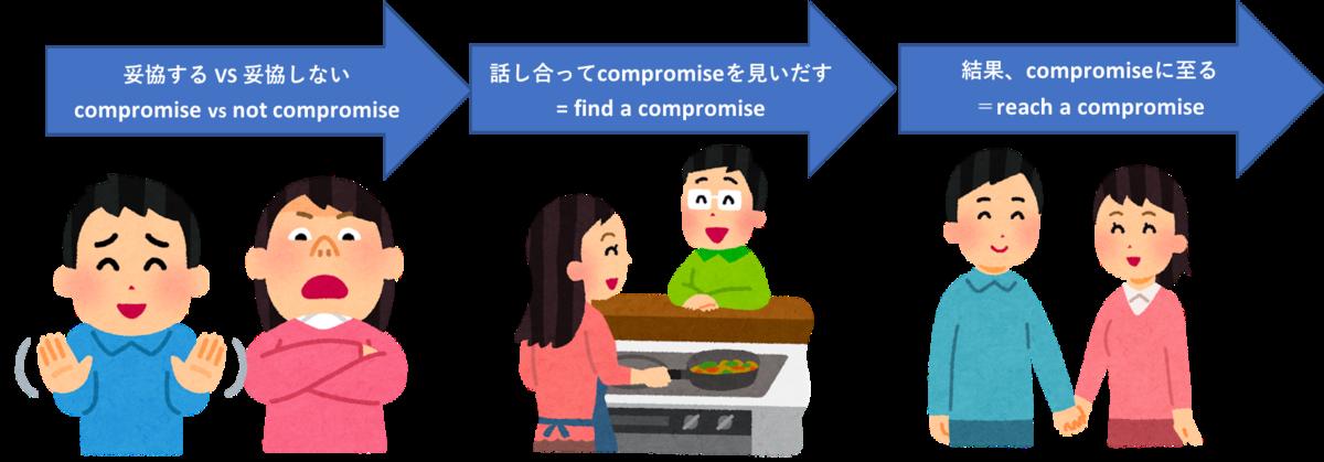f:id:yurute:20200325155024p:plain