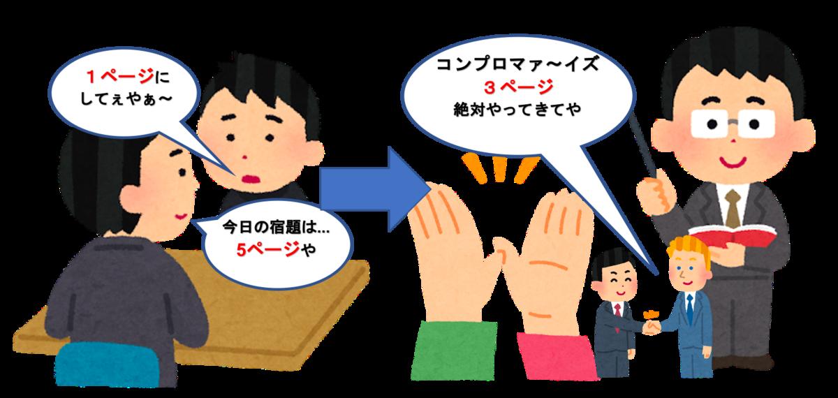 f:id:yurute:20200325165030p:plain