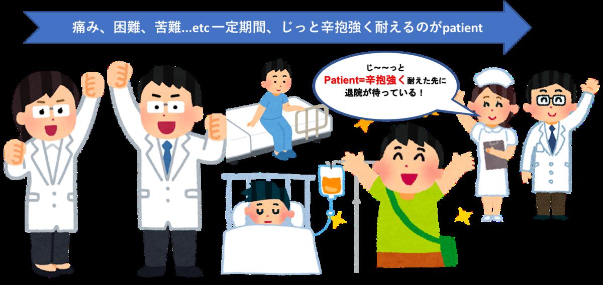 f:id:yurute:20200331012300p:plain