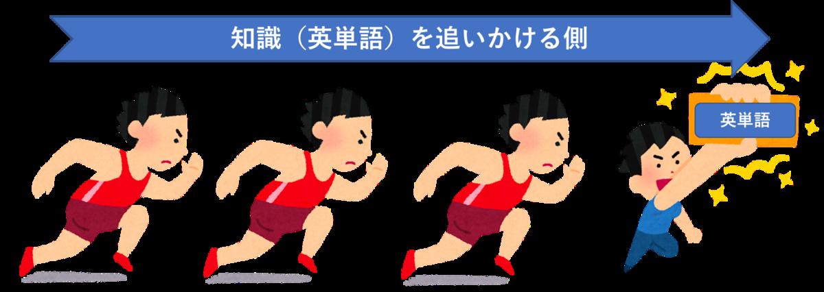 f:id:yurute:20200404232534p:plain