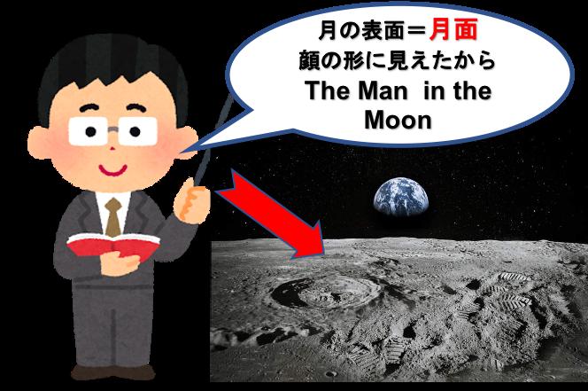 f:id:yurute:20200412162555p:plain