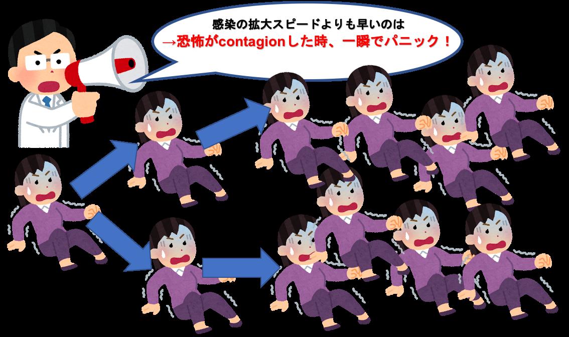 f:id:yurute:20200419011415p:plain