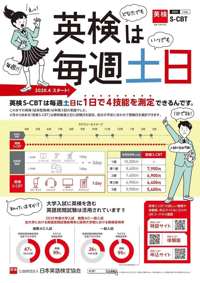 f:id:yurute:20200428150429j:plain