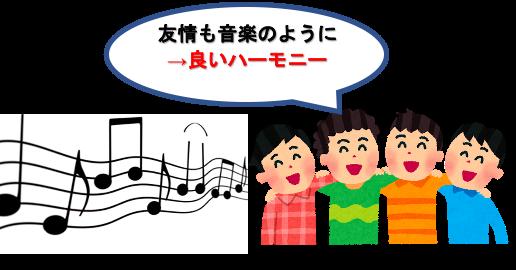 f:id:yurute:20200510170519p:plain