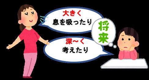 f:id:yurute:20200510170714p:plain