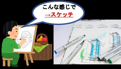 f:id:yurute:20200510175558p:plain