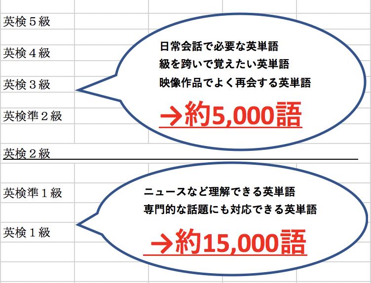 f:id:yurute:20200510183315p:plain