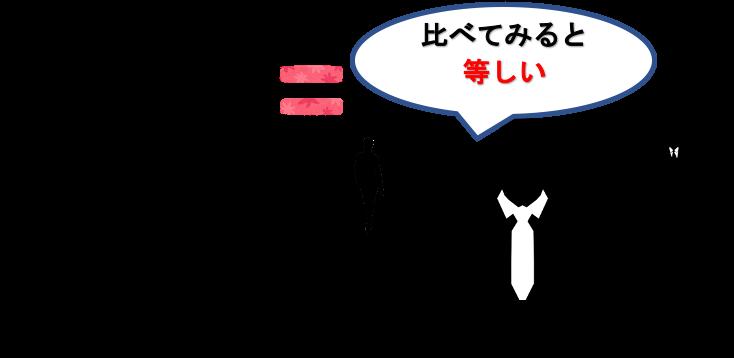 f:id:yurute:20200517224345p:plain