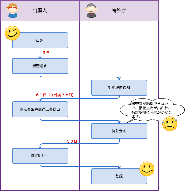 f:id:yurutokkyo:20170208210346p:plain