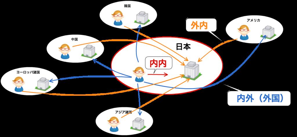 f:id:yurutokkyo:20170217163052p:plain
