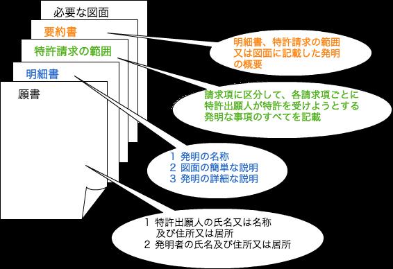 f:id:yurutokkyo:20170228231156p:plain