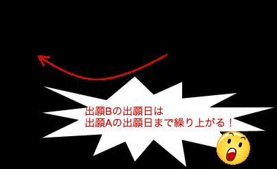 f:id:yurutokkyo:20170311230528p:plain