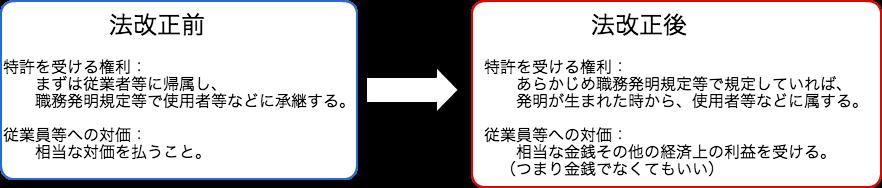 f:id:yurutokkyo:20170407233149p:plain