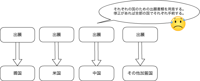 f:id:yurutokkyo:20170617183244p:plain