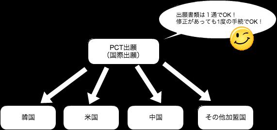 f:id:yurutokkyo:20170617183358p:plain